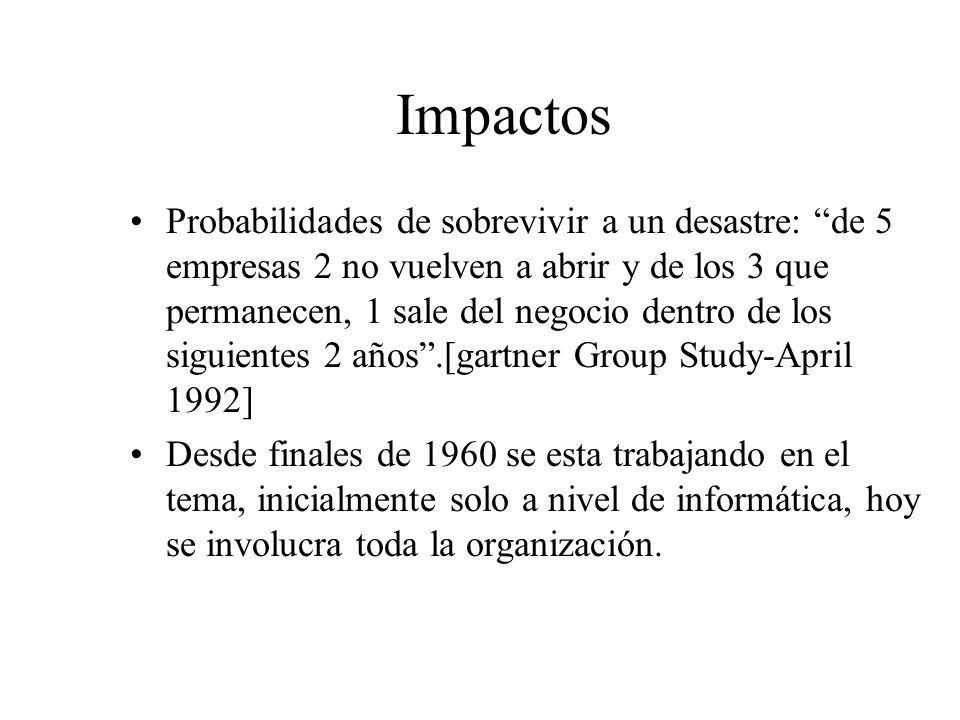 Impactos