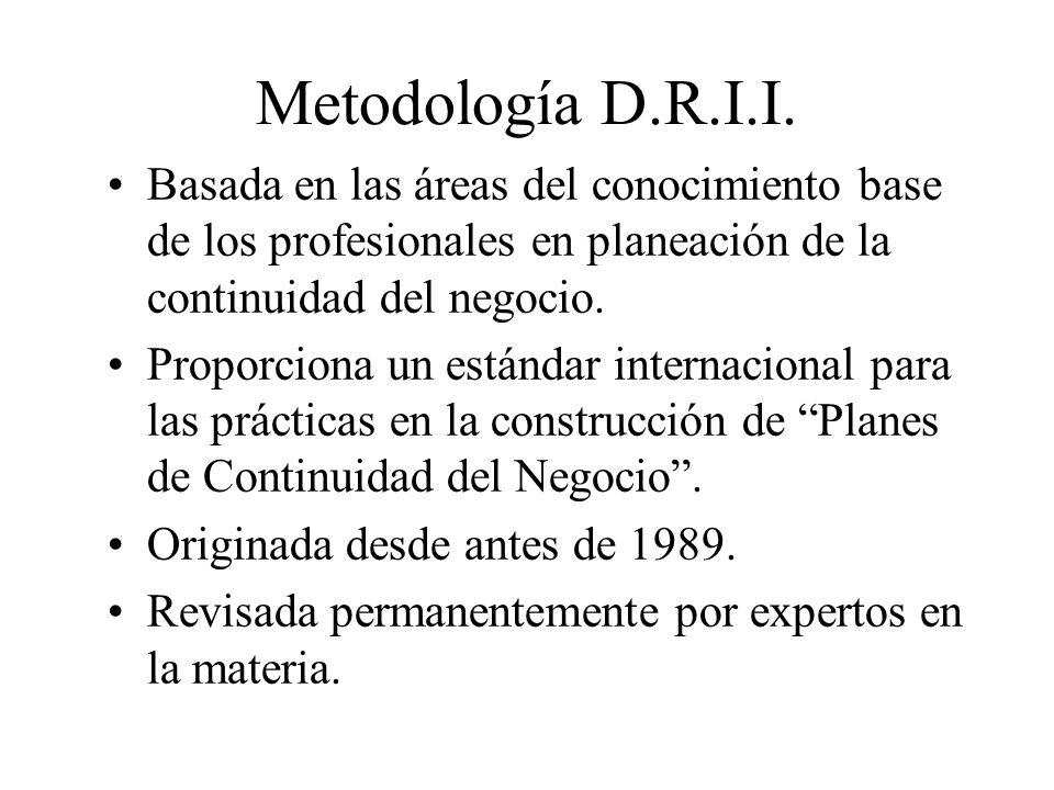 Metodología D.R.I.I. Basada en las áreas del conocimiento base de los profesionales en planeación de la continuidad del negocio.