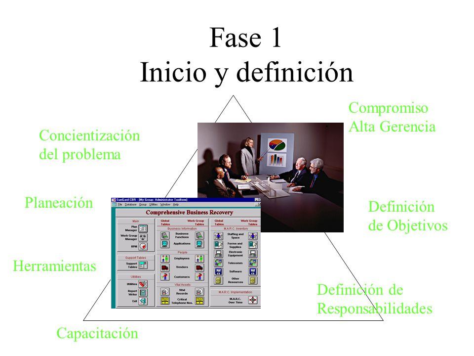 Fase 1 Inicio y definición