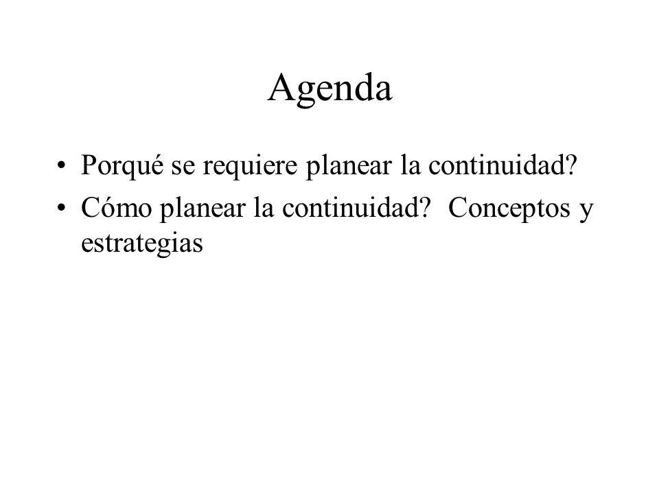 Agenda Porqué se requiere planear la continuidad