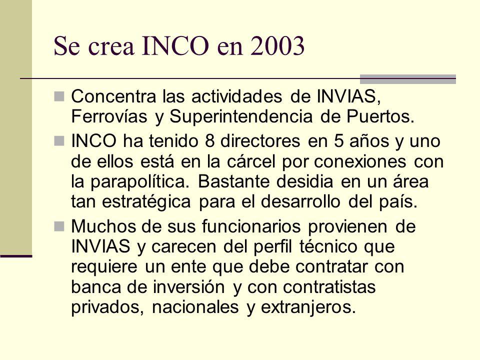 Se crea INCO en 2003 Concentra las actividades de INVIAS, Ferrovías y Superintendencia de Puertos.