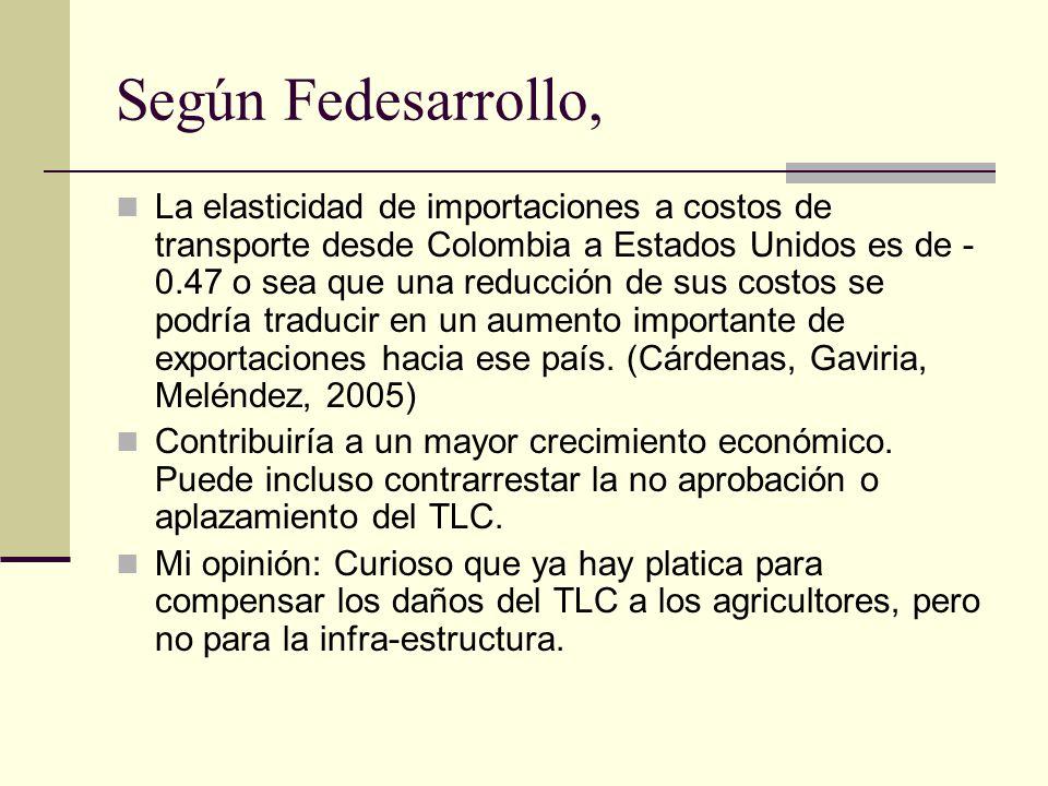 Según Fedesarrollo,