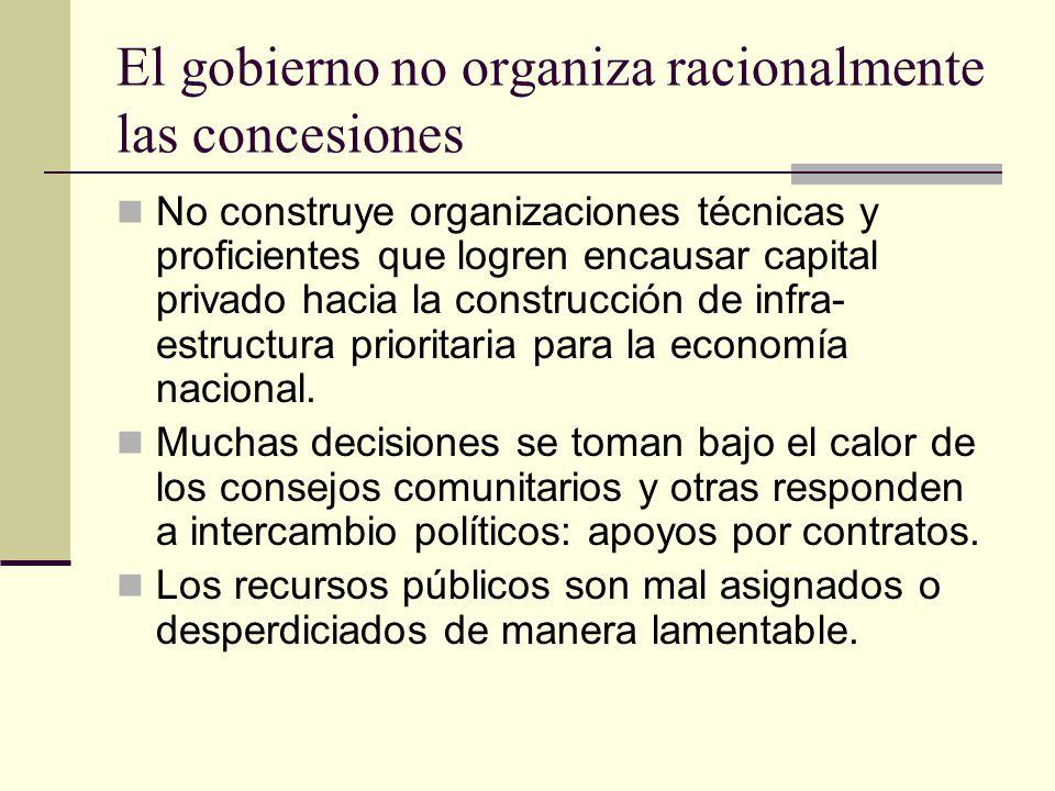 El gobierno no organiza racionalmente las concesiones