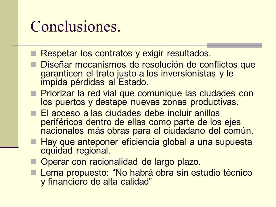 Conclusiones. Respetar los contratos y exigir resultados.