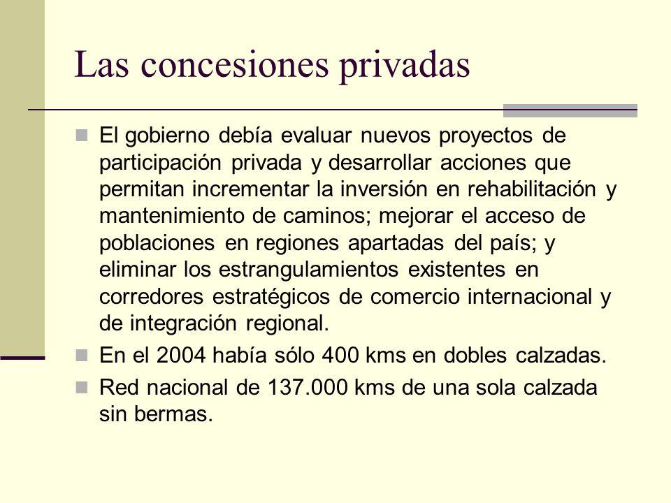 Las concesiones privadas