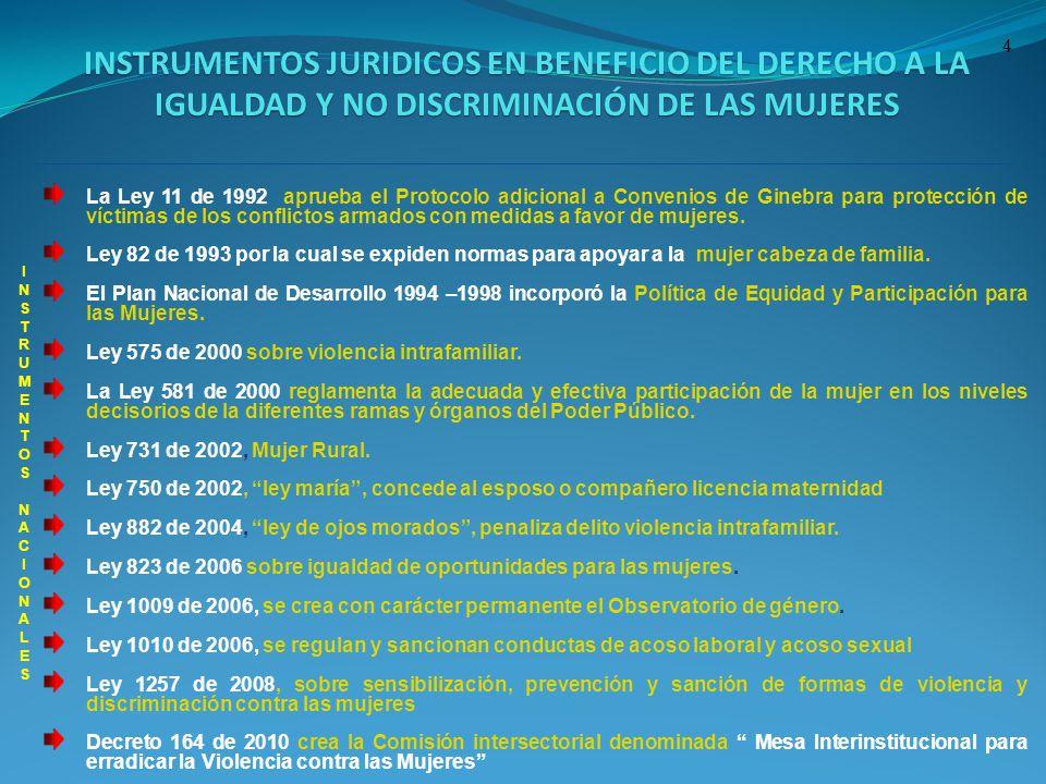 4 INSTRUMENTOS JURIDICOS EN BENEFICIO DEL DERECHO A LA IGUALDAD Y NO DISCRIMINACIÓN DE LAS MUJERES.