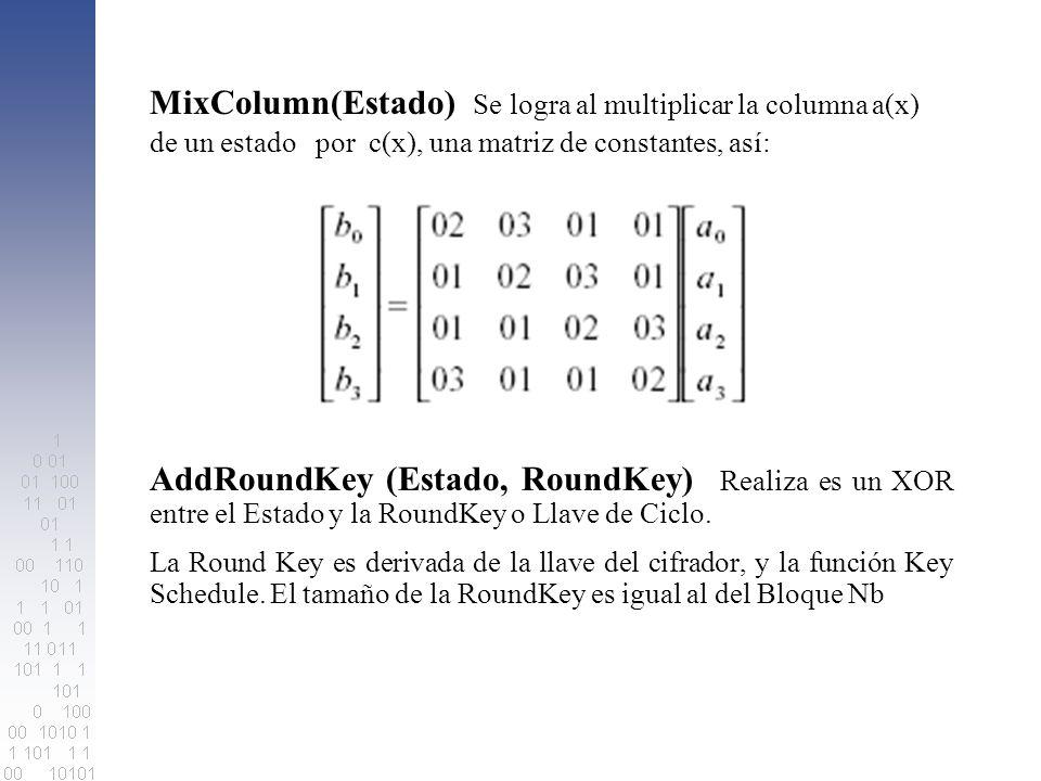 MixColumn(Estado) Se logra al multiplicar la columna a(x) de un estado por c(x), una matriz de constantes, así: