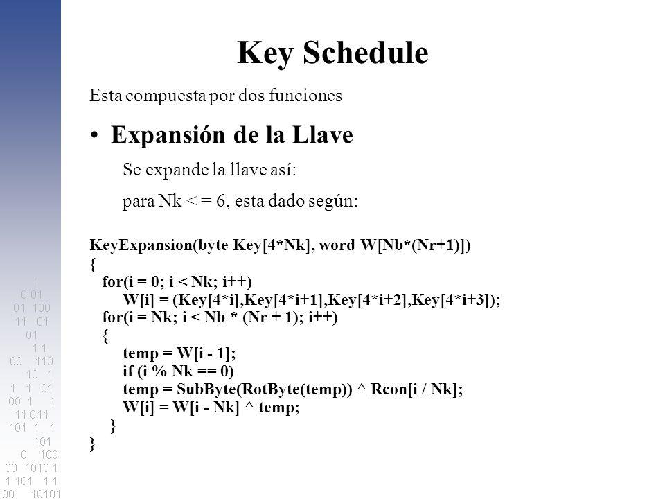 Key Schedule Expansión de la Llave Esta compuesta por dos funciones