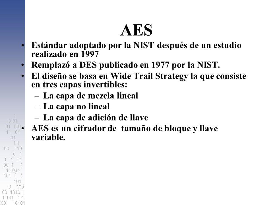 AES Estándar adoptado por la NIST después de un estudio realizado en 1997. Remplazó a DES publicado en 1977 por la NIST.