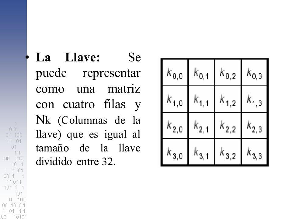 La Llave: Se puede representar como una matriz con cuatro filas y Nk (Columnas de la llave) que es igual al tamaño de la llave dividido entre 32.