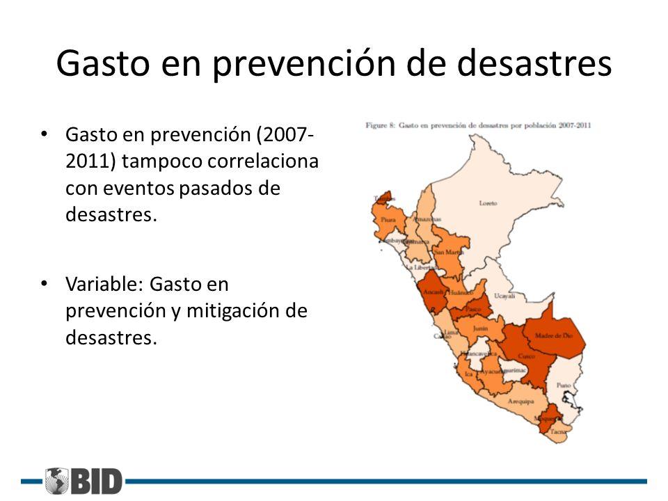 Gasto en prevención de desastres