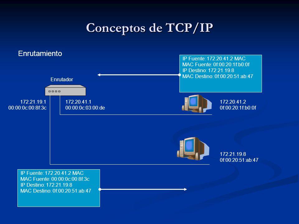 Conceptos de TCP/IP Enrutamiento IP Fuente: 172.20.41.2 MAC