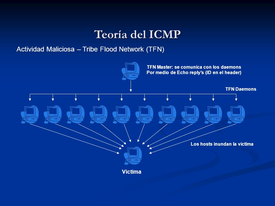 Teoría del ICMP Actividad Maliciosa – Tribe Flood Network (TFN)