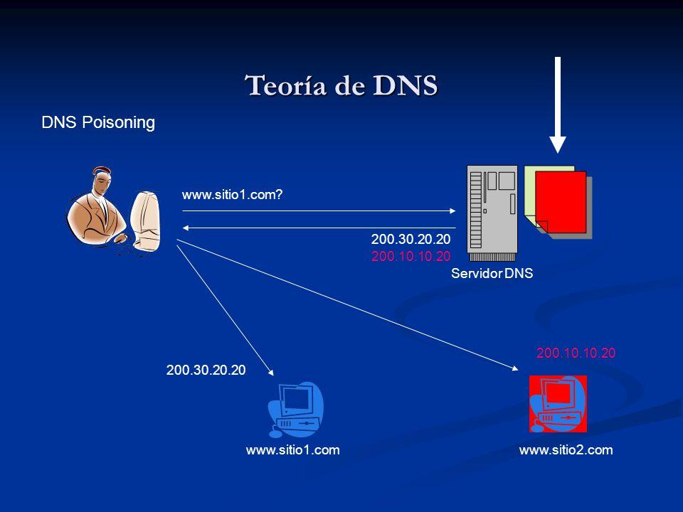 Teoría de DNS DNS Poisoning www.sitio1.com 200.30.20.20 200.10.10.20