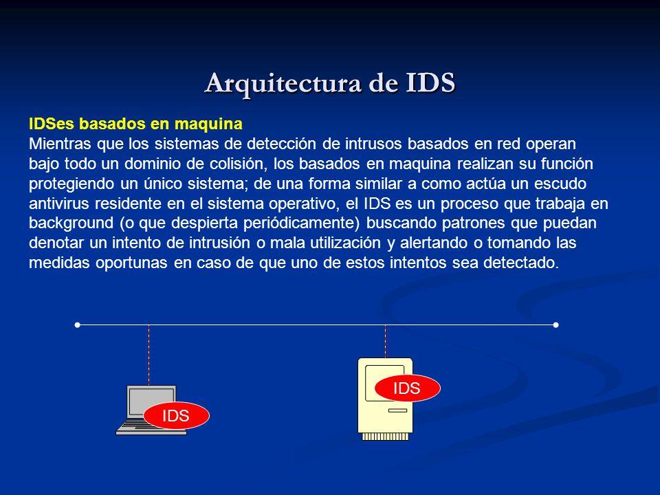 Arquitectura de IDS Arquitectura de IDS