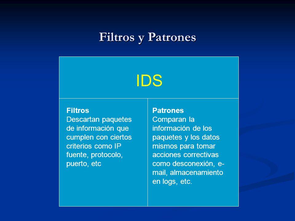 IDS Filtros y Patrones Filtros