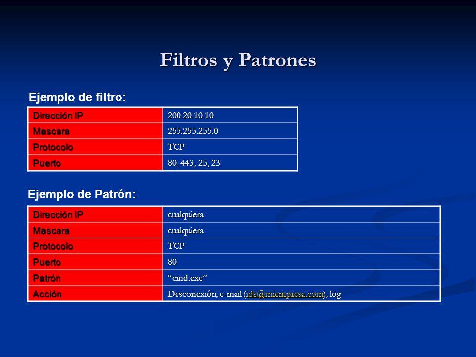 Filtros y Patrones Ejemplo de filtro: Ejemplo de Patrón: Dirección IP