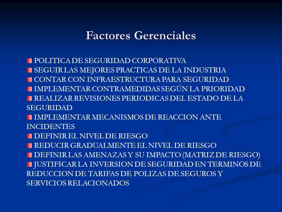 Factores Gerenciales POLITICA DE SEGURIDAD CORPORATIVA
