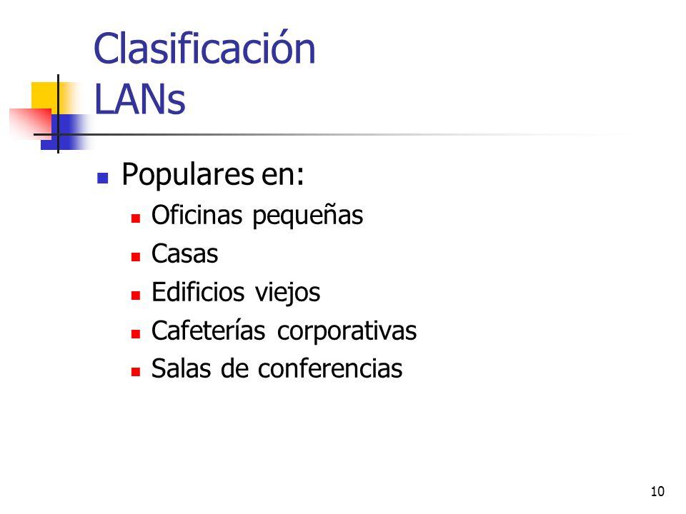 Clasificación LANs Populares en: Oficinas pequeñas Casas