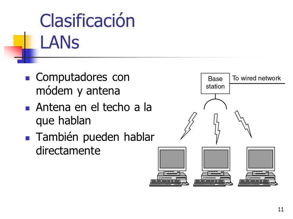 Clasificación LANs Computadores con módem y antena