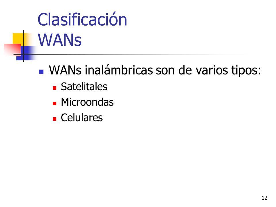 Clasificación WANs WANs inalámbricas son de varios tipos: Satelitales
