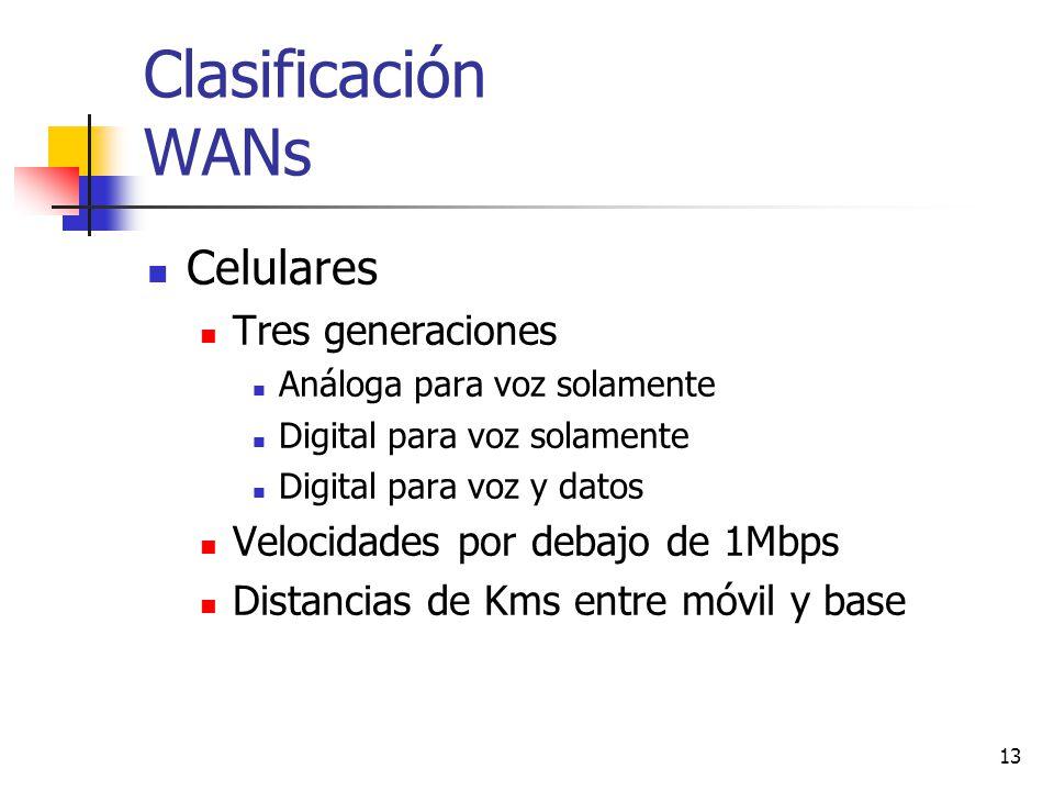 Clasificación WANs Celulares Tres generaciones