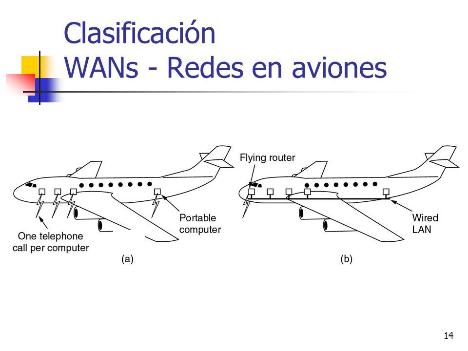 Clasificación WANs - Redes en aviones