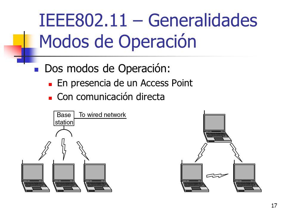 IEEE802.11 – Generalidades Modos de Operación
