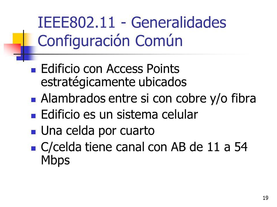 IEEE802.11 - Generalidades Configuración Común