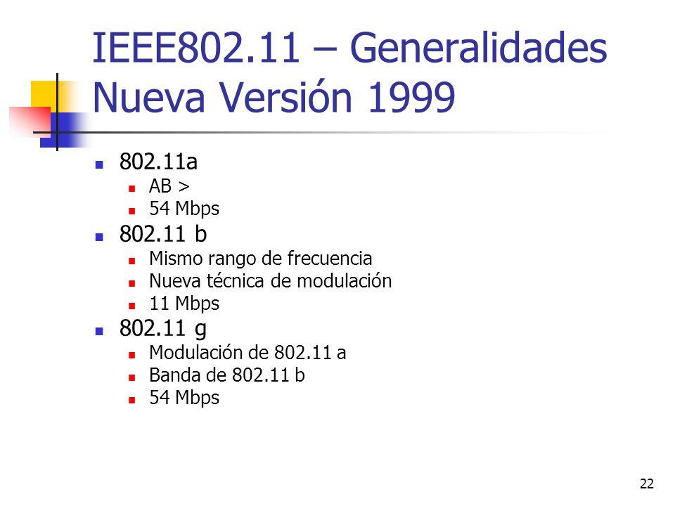 IEEE802.11 – Generalidades Nueva Versión 1999