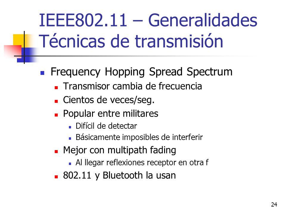 IEEE802.11 – Generalidades Técnicas de transmisión