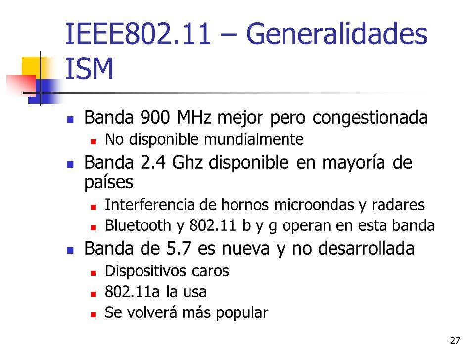 IEEE802.11 – Generalidades ISM