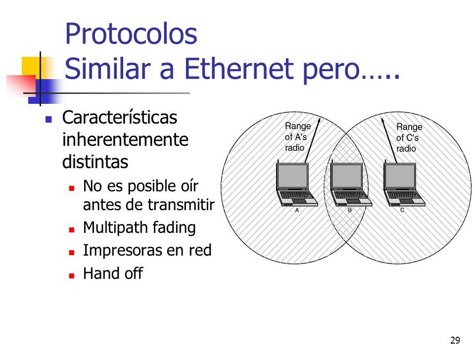 Protocolos Similar a Ethernet pero…..
