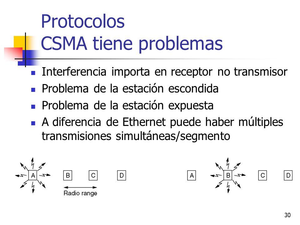 Protocolos CSMA tiene problemas