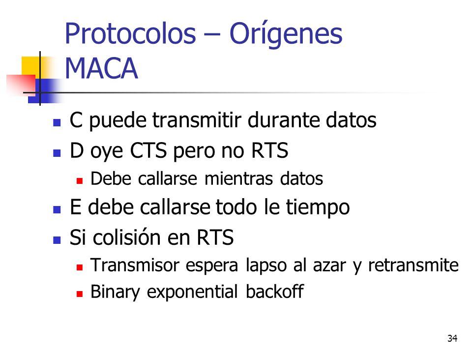 Protocolos – Orígenes MACA