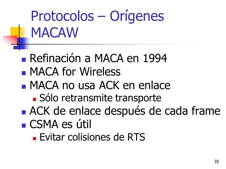 Protocolos – Orígenes MACAW