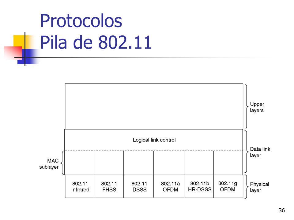 Protocolos Pila de 802.11