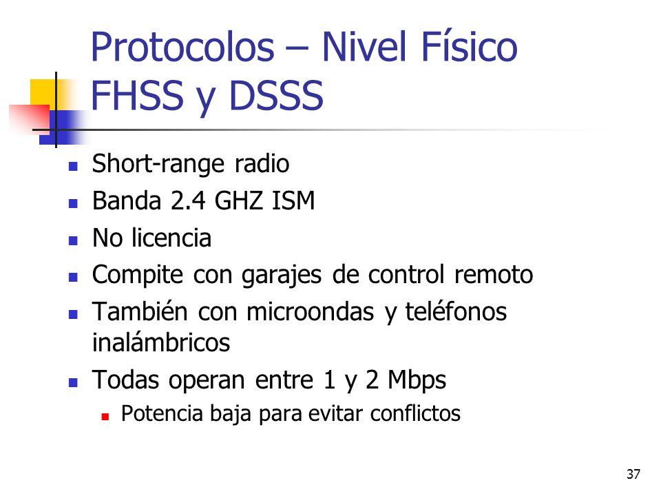 Protocolos – Nivel Físico FHSS y DSSS
