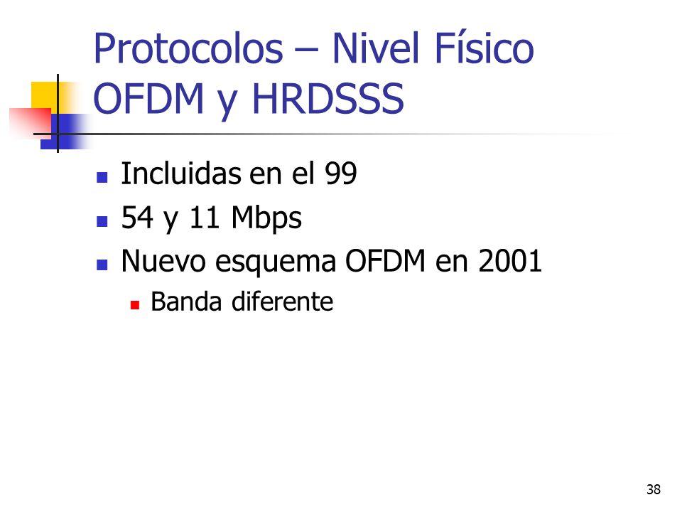 Protocolos – Nivel Físico OFDM y HRDSSS