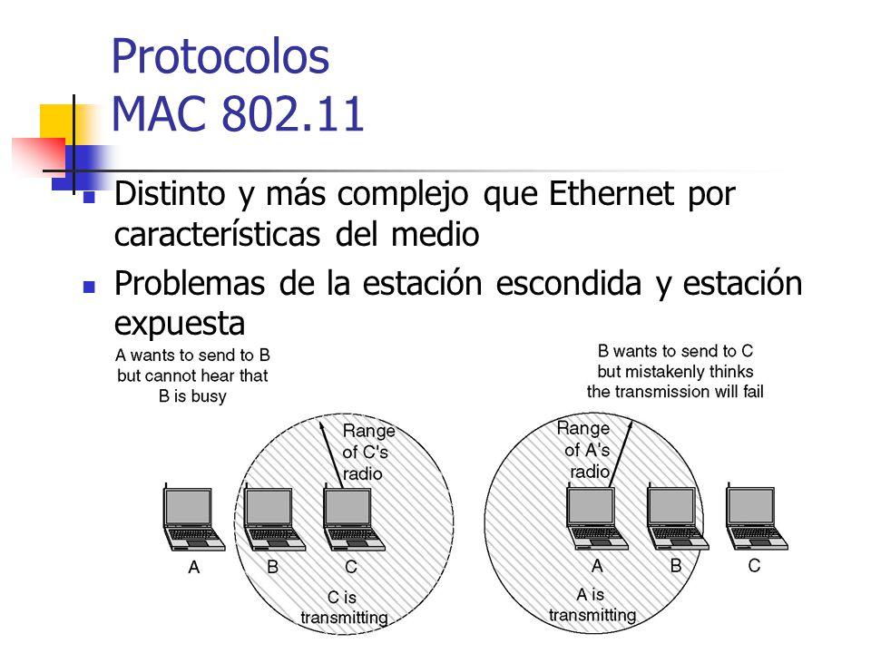Protocolos MAC 802.11 Distinto y más complejo que Ethernet por características del medio.