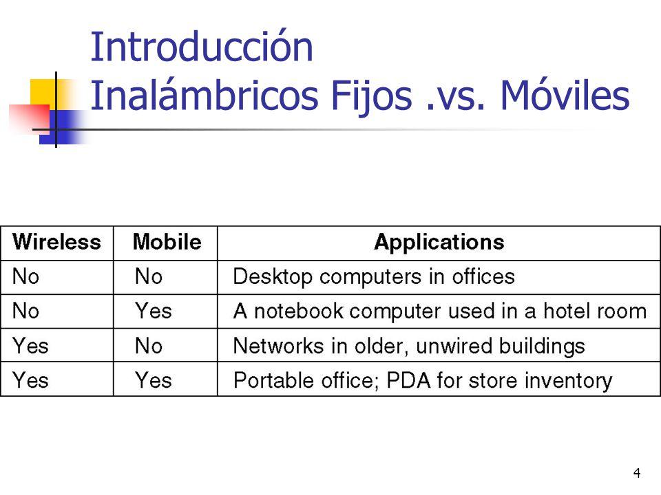 Introducción Inalámbricos Fijos .vs. Móviles