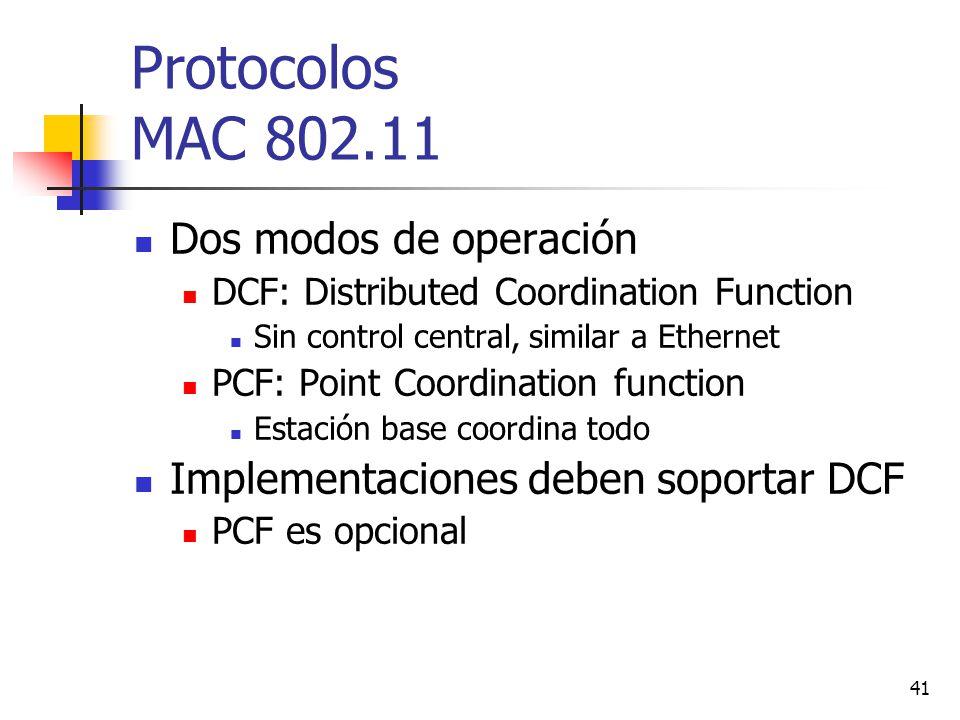 Protocolos MAC 802.11 Dos modos de operación
