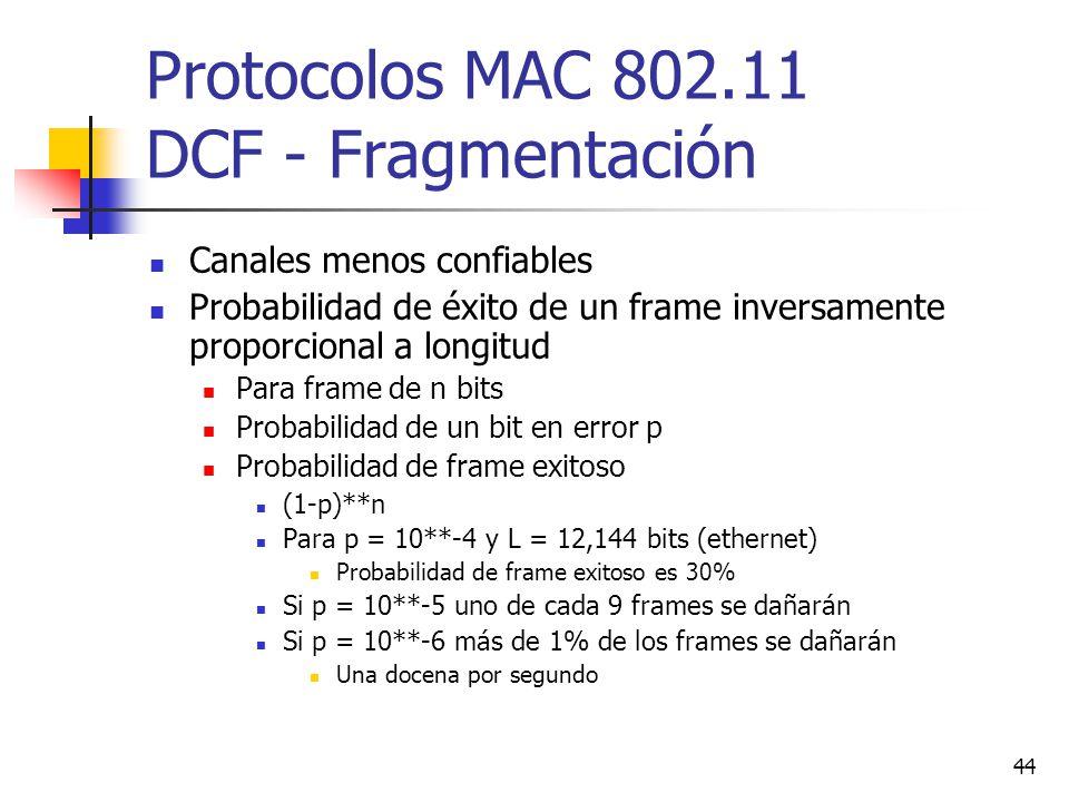 Protocolos MAC 802.11 DCF - Fragmentación