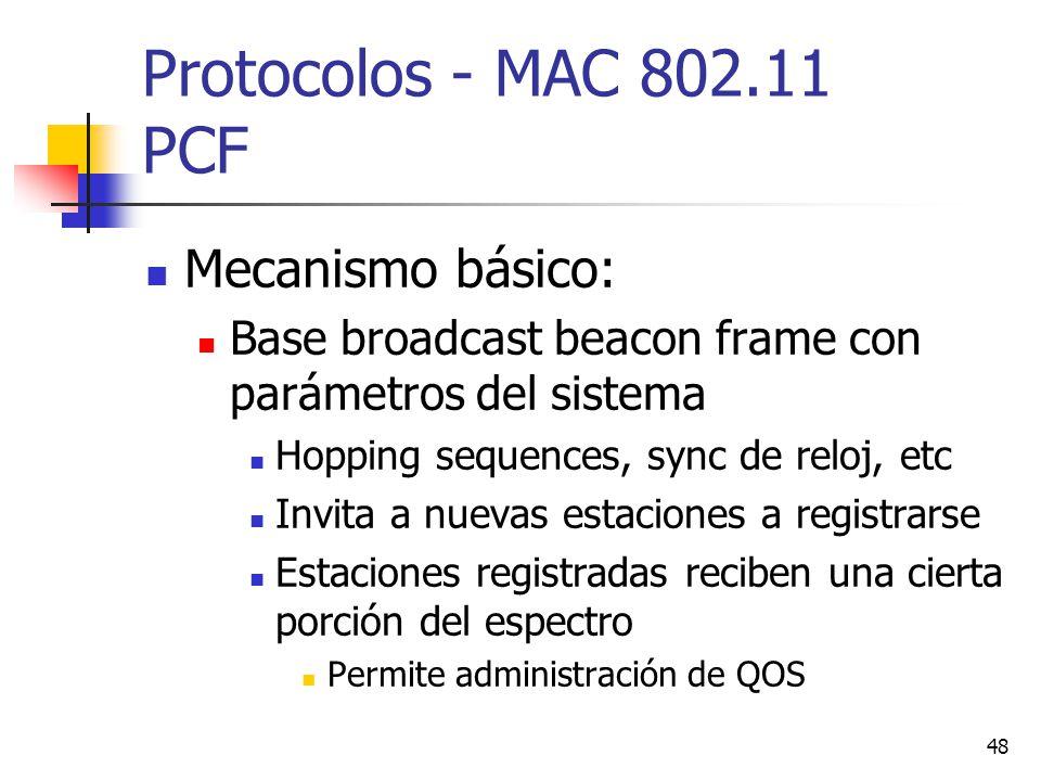 Protocolos - MAC 802.11 PCF Mecanismo básico: