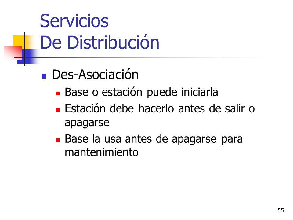 Servicios De Distribución
