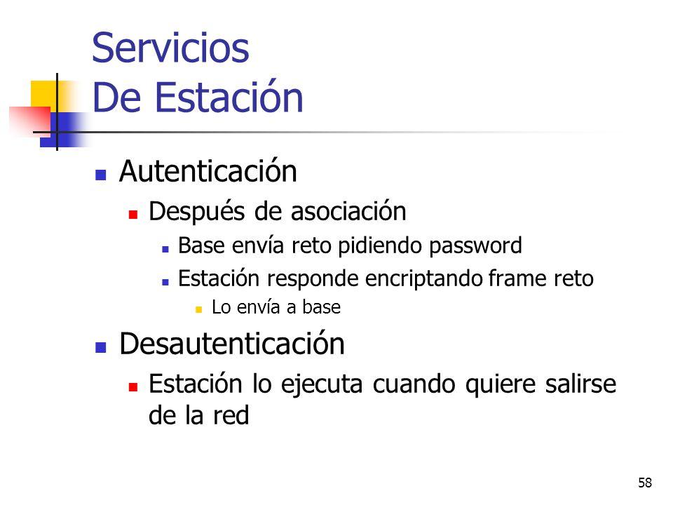 Servicios De Estación Autenticación Desautenticación