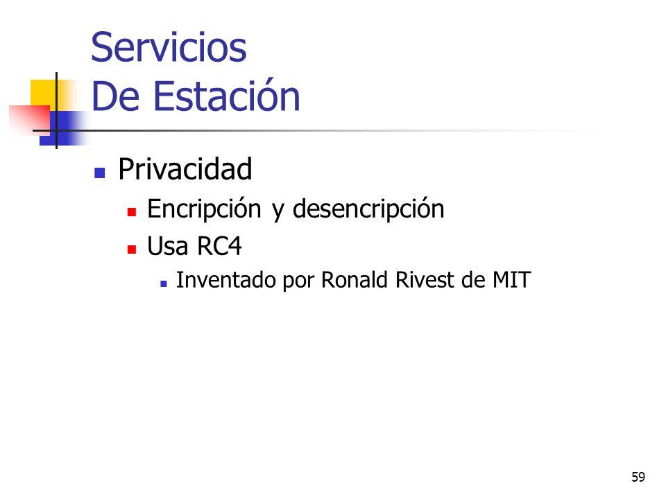 Servicios De Estación Privacidad Encripción y desencripción Usa RC4