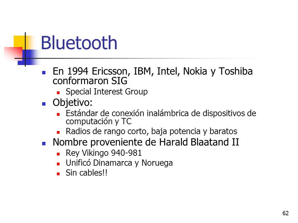 Bluetooth En 1994 Ericsson, IBM, Intel, Nokia y Toshiba conformaron SIG. Special Interest Group. Objetivo: