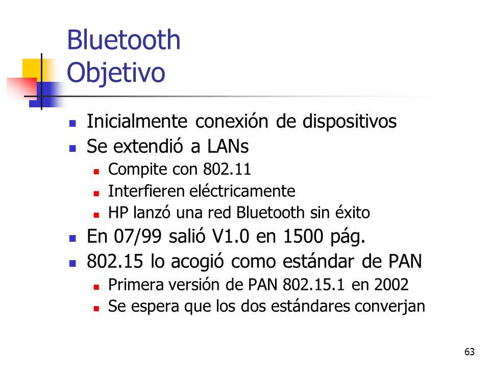 Bluetooth Objetivo Inicialmente conexión de dispositivos