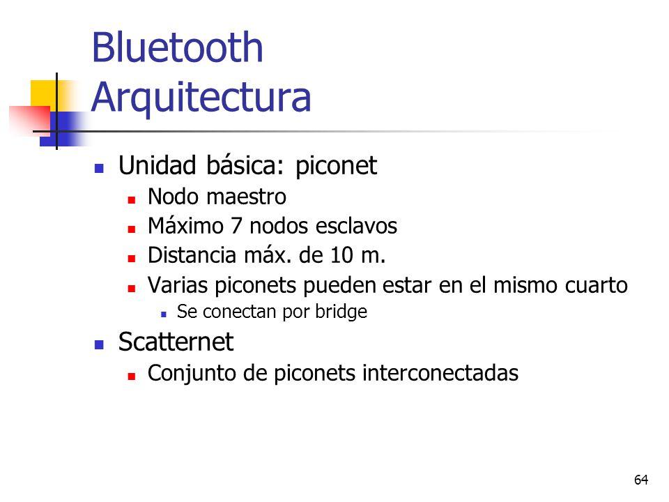 Bluetooth Arquitectura